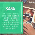 custom online photo books