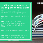 Why do consumers want personalisation?